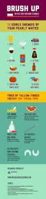 545 best dental infographics images on pinterest dental health