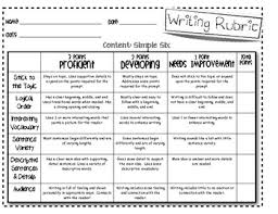 essay writing rubric for middle school School Improvement Network images about Literacy assessment rubric on Pinterest Literature Graphic organizers and Reading lessons