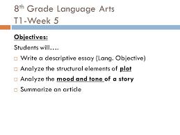 descriptive essay writing topics