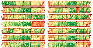 Excel Heat Map Calendar Heatmap Using D3 Js Data Visualization Pinterest