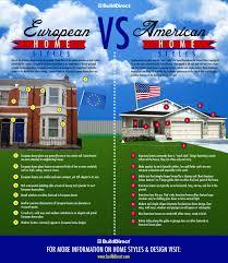 european home design the european home vs american home what is the future of housing