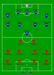 2001 UEFA Cup Final