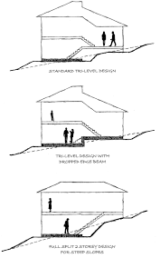 Split Level Home Designs Sloping Block Split Level Home Sketches House Plans Pinterest