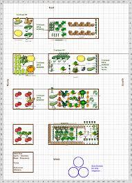 garden layout plans solidaria garden