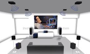 best home theater tv the best home theater systems 10 best home theater systems