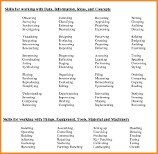 Best Resume Qualifications by Skills List On Resume Resume For Your Job Application