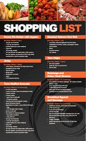 grocery guide paleo diet grocery list grocery list template
