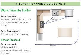 breathtaking kitchen design work triangle 12 in new kitchen