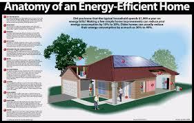 Eco Home Designs by Eco House Designs Scotland House Design