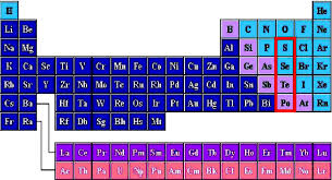 chalcogen, chalcocite, chalcogenide, chalcocondil, metal chalcogenide, rare earth chalcogenide, thermoelectrics, cadmium, telluride, indium, sulfide, zinc telluride, sodium, lead, bismuth, antimony, metal, copper, silver, europium, thallium,