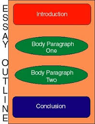 k   essay writing FAMU Online How to write a Thematic Essay Mr Maroney Google Sites How to write a Thematic