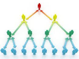 Независимый Центр обучения лидеров MLM
