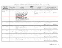 Best Resume Format For Quality Assurance by Software Resume Sample Software Quality Assurance Plan Template