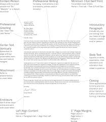 Cover Letter Write Properly In Order To Give A Good Impression