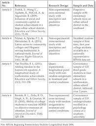 thesis kabanata   FAMU Online