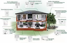 smart home design new design ideas how to design a smart home smart home design best decoration how to design a smart home smarthome tryonshorts awesome house design