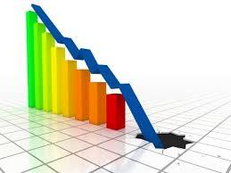 SQL Server Performance Problem