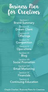 start a resume writing business best 25 business writing ideas on pinterest business click here for the full step by step guide to writing a business plan for