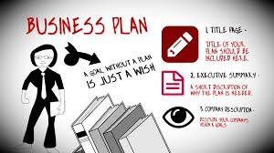 Starting A Business Plan Template How To Write A Business Plan To Start Your Own Business Youtube