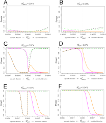 genome wide physical activity interactions in adiposity u2015 a meta