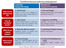 Transformational Leadership   A Matter of Perspective   AdvancED