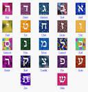 alfabet hebrajski alfabet hebrajski