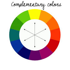Color Or Colour by The Colour Wheel 101 Coloring Chatterbox Color Me Forum