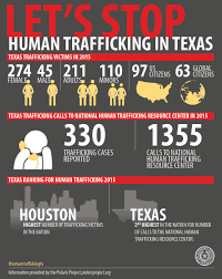 Criminal Justice   Human Trafficking Texas Attorney General