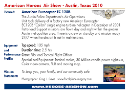 Map Card Austin by Trading Cards American Heroes Air Show