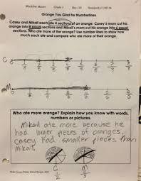 Ms  Pyburn     s Class  Fraction Notes Ms  Pyburn s Class