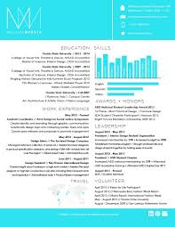 graphic artist resume examples cover letter interior designer resume sample interior design cover letter interior design resume samples template interior designer alyn copyinterior designer resume sample extra medium