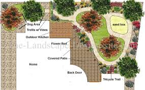 Backyard Design Plans - Backyard plans designs