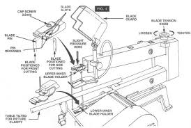 Bosch Table Saw Parts by Is The Dremel 1671 The Best Scroll Saw For You