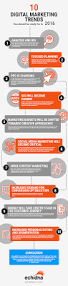 is personalization the new buzz for 2017 infographic digital