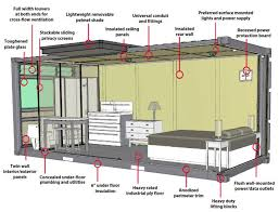 Container Houses Floor Plans Best 25 Container Homes Nz Ideas On Pinterest Shipping