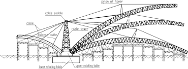 overview of concrete filled steel tube arch bridges in china