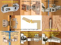 door hinges concealed self closing cabinet hinges semi