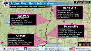 record flooding along the sabine river