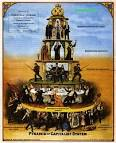 caracteristicas politicas del sistema feudal