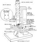 clases de microscopios