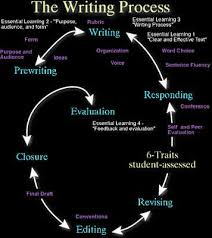 paper writers Us research writers   Help writing dissertation proposal steps Do You Have Any Questions  Though
