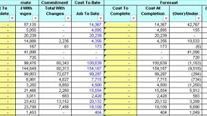 Project Cost Tracking Spreadsheet Job Costing Template Virtren Com