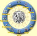 libra aries astrology
