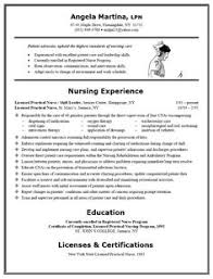 Cover Letter For Resume Examples For Students by Entry Level Nurse Resume Sample Download This Resume Sample To