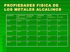LOS <b>METALES ALCALINOS</b> 376