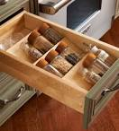 Kitchen Drawer Organization Ideas | Shelterness