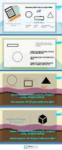 die besten 20 geometry test ideen auf pinterest mathe charts