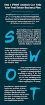 Starting A Business Plan Template Best 20 Real Estate Business Plan Ideas On Pinterest Real