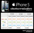 ราคา iPhone 5 AIS, Truemove H, Dtac และ Apple Store ไทย ล่าสุด