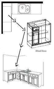 Blind Corner Kitchen Cabinet by Corner Kitchen Sink Cabinet Measurements Blind Corner Kitchen